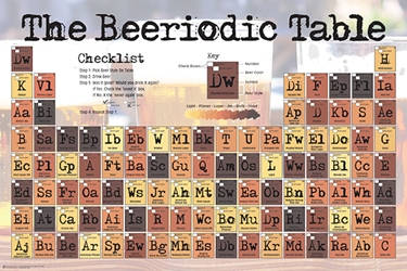 Beeriodic Table